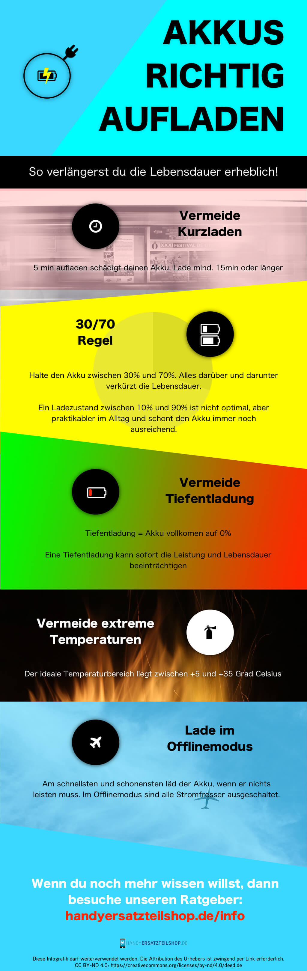 Infografik Akku richtig laden